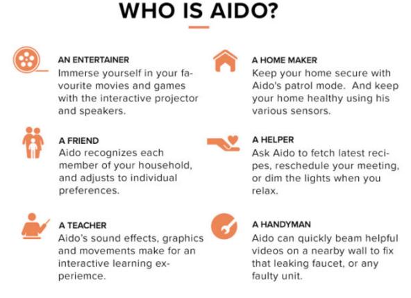 aido-1